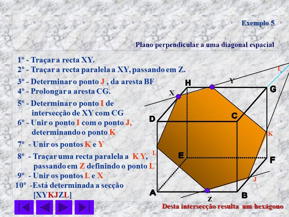 X Y z 1º - Traçar a recta XY. 2º - Traçar a recta paralela a XY, passando em Z. 4º - Prolongar a aresta CG. 5º - Determinar o ponto I de intersecção d