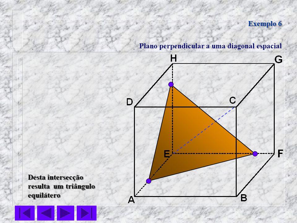 Exemplo 6 Plano perpendicular a uma diagonal espacial Desta intersecção resulta um triângulo equilátero Desta intersecção resulta um triângulo equilát
