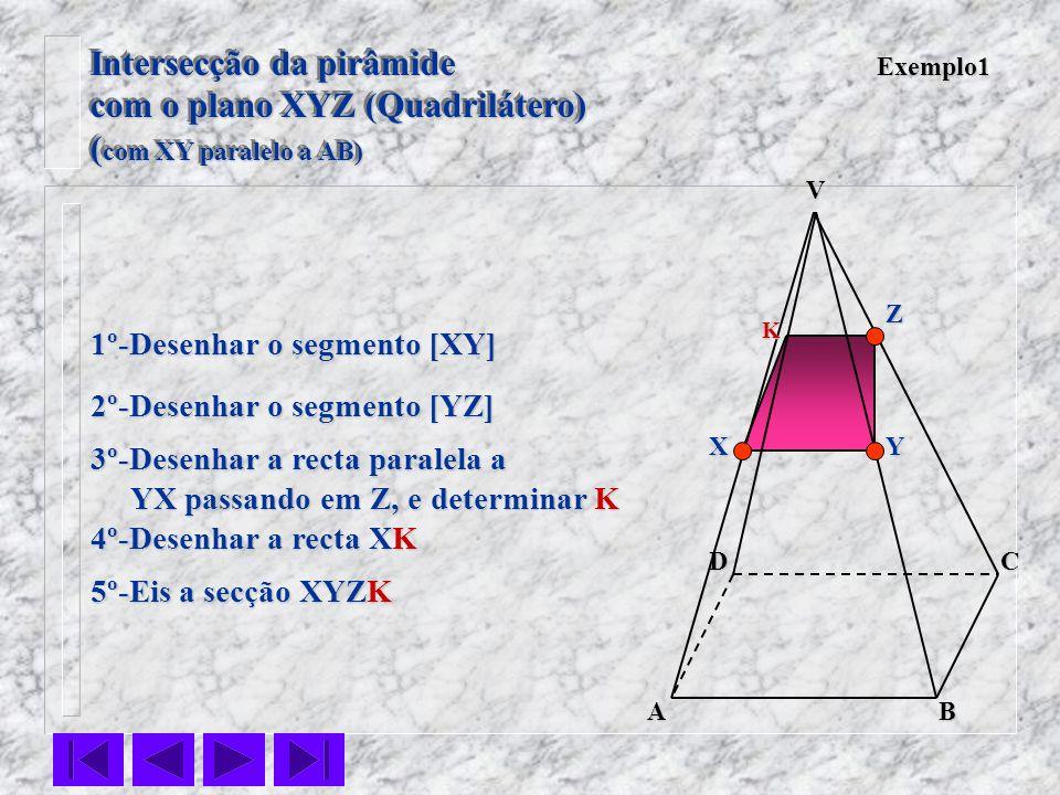 V C BA D Intersecção da pirâmide com o plano XYZ (Quadrilátero) ( com XY paralelo a AB) Intersecção da pirâmide com o plano XYZ (Quadrilátero) ( com X
