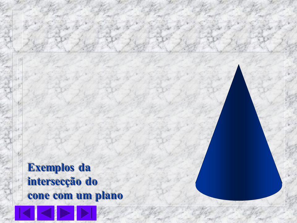 Exemplos da intersecção do cone com um plano Exemplos da intersecção do cone com um plano