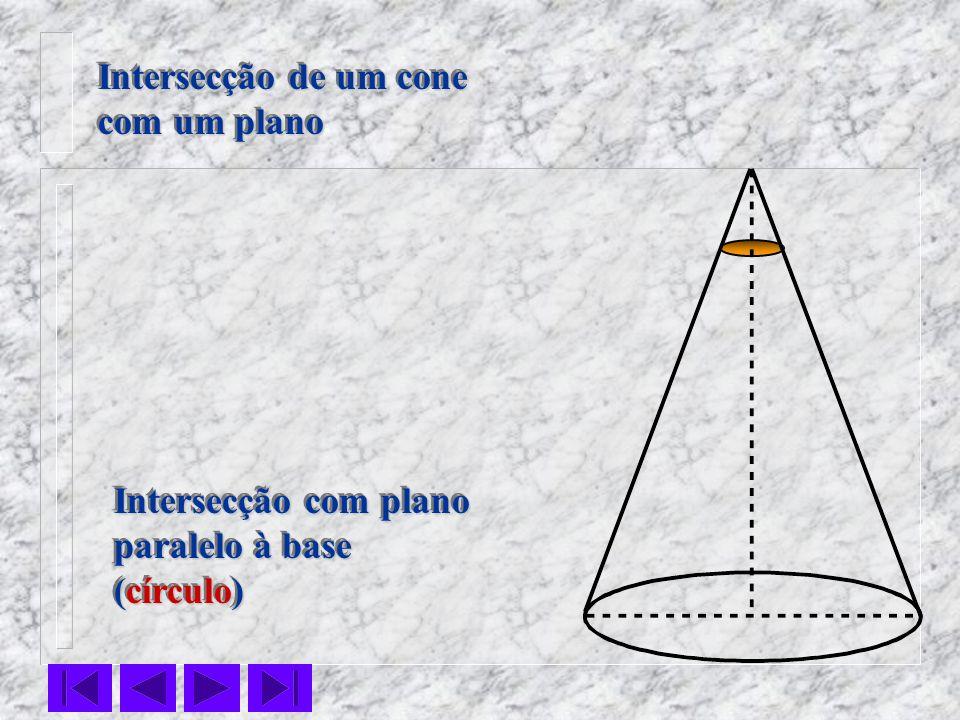 Intersecção com plano paralelo à base (círculo) Intersecção com plano paralelo à base (círculo) Intersecção de um cone com um plano Intersecção de um