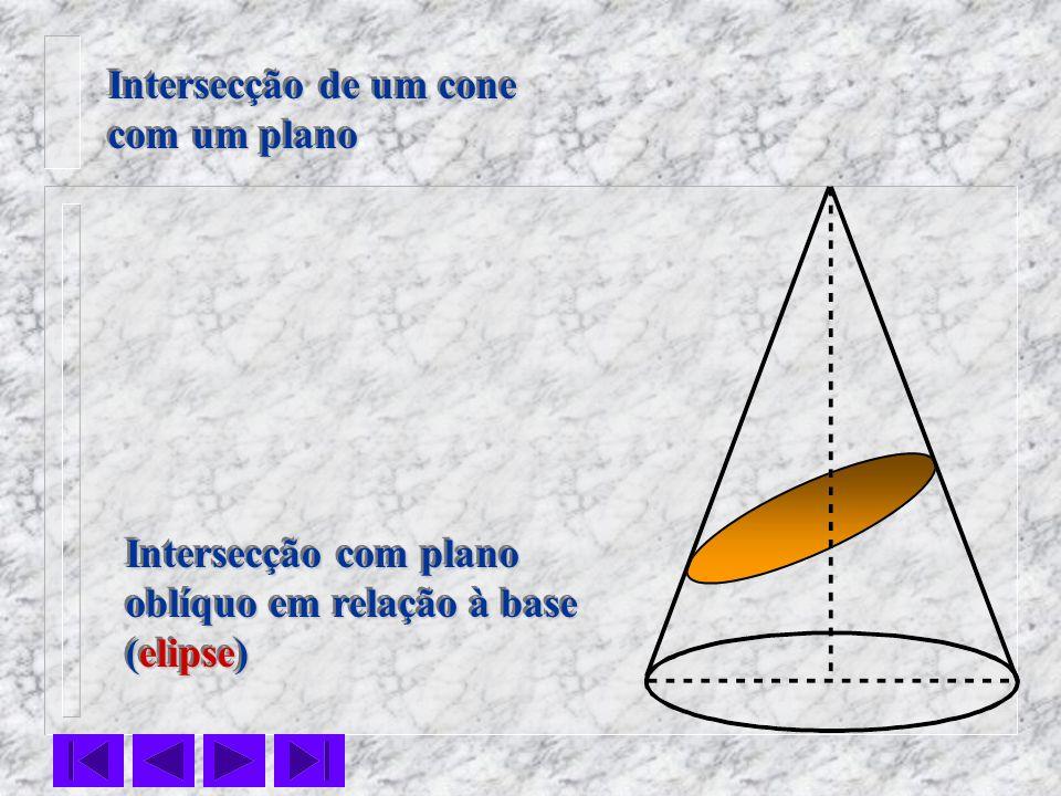 Intersecção com plano oblíquo em relação à base (elipse) Intersecção com plano oblíquo em relação à base (elipse) Intersecção de um cone com um plano