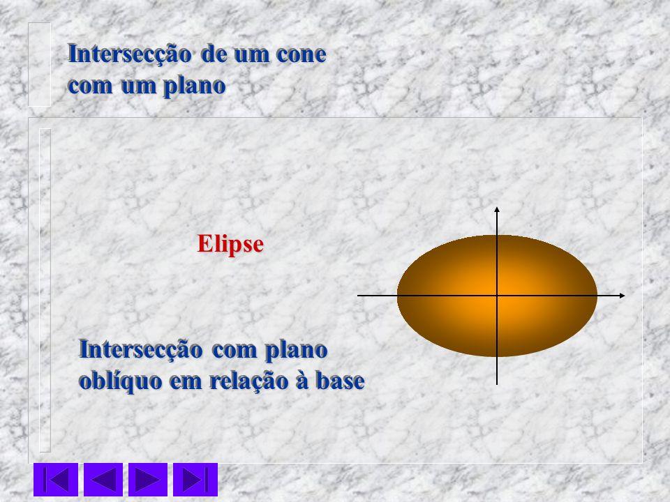 Intersecção com plano oblíquo em relação à base Intersecção com plano oblíquo em relação à base Intersecção de um cone com um plano Intersecção de um