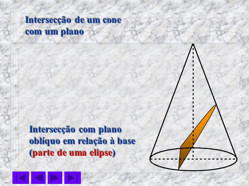 Intersecção com plano oblíquo em relação à base (parte de uma elipse) Intersecção com plano oblíquo em relação à base (parte de uma elipse) Intersecçã