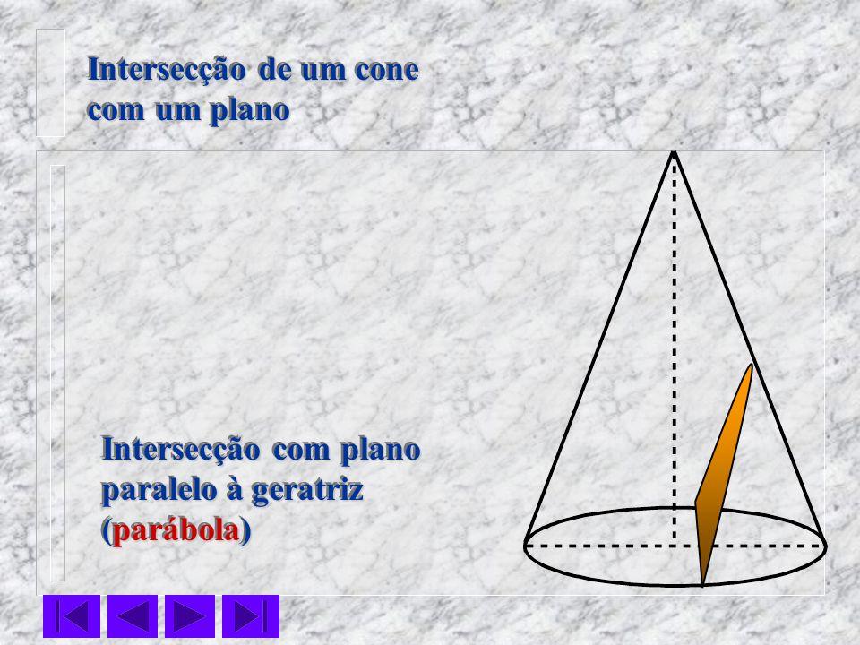 Intersecção com plano paralelo à geratriz (parábola) Intersecção com plano paralelo à geratriz (parábola) Intersecção de um cone com um plano Intersec