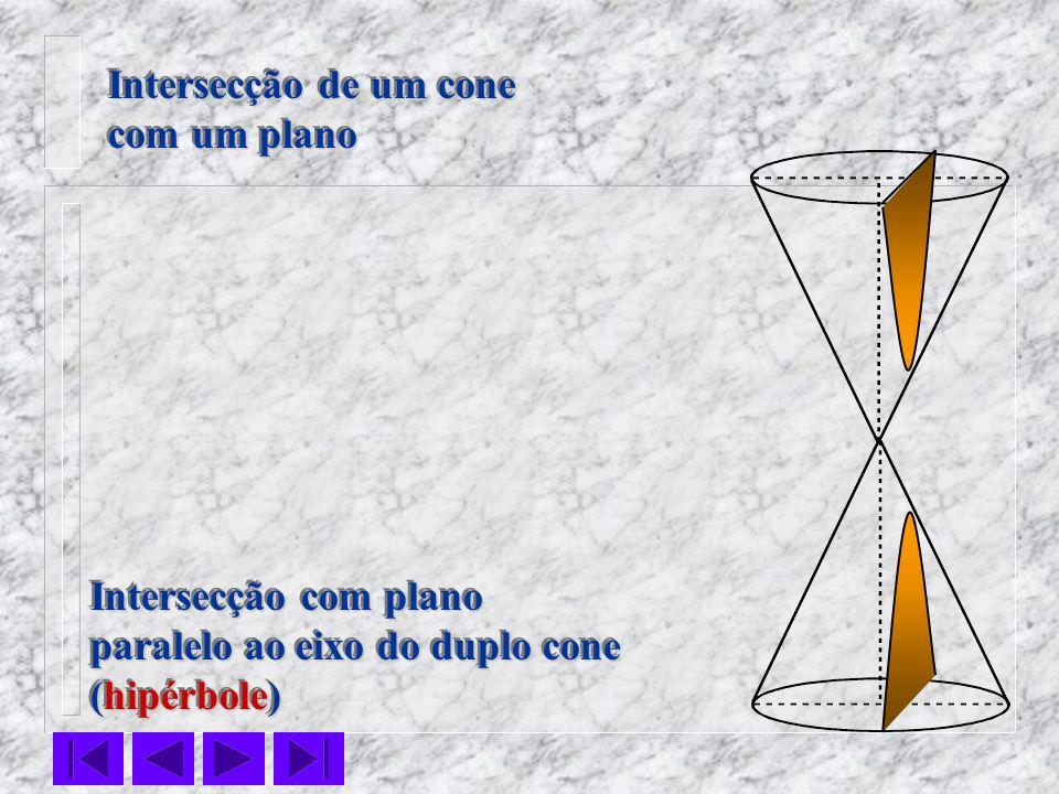 Intersecção com plano paralelo ao eixo do duplo cone (hipérbole) Intersecção com plano paralelo ao eixo do duplo cone (hipérbole) Intersecção de um co