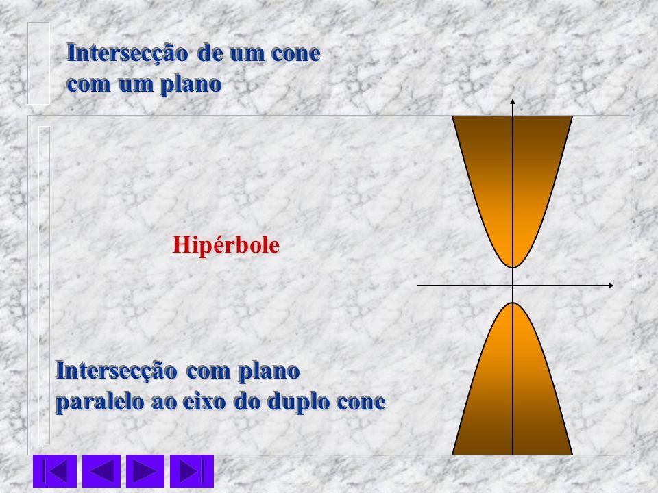 Intersecção com plano paralelo ao eixo do duplo cone Intersecção com plano paralelo ao eixo do duplo cone Intersecção de um cone com um plano Intersec