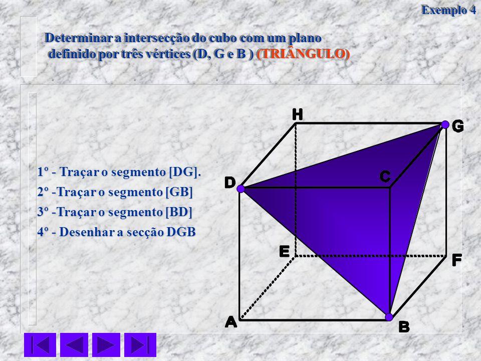 Determinar a intersecção do cubo com um plano definido por três vértices (D, G e B ) (TRIÂNGULO) definido por três vértices (D, G e B ) (TRIÂNGULO) De