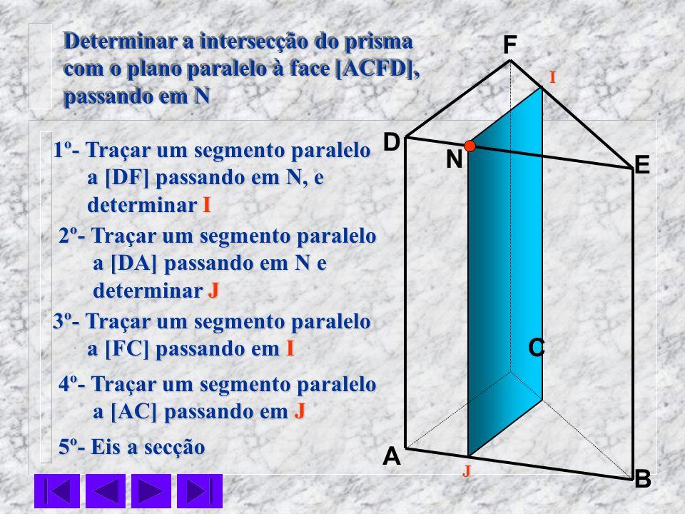 C N B F E D A 1º- Traçar um segmento paralelo a [DF] passando em N, e a [DF] passando em N, e determinar I determinar I Determinar a intersecção do pr