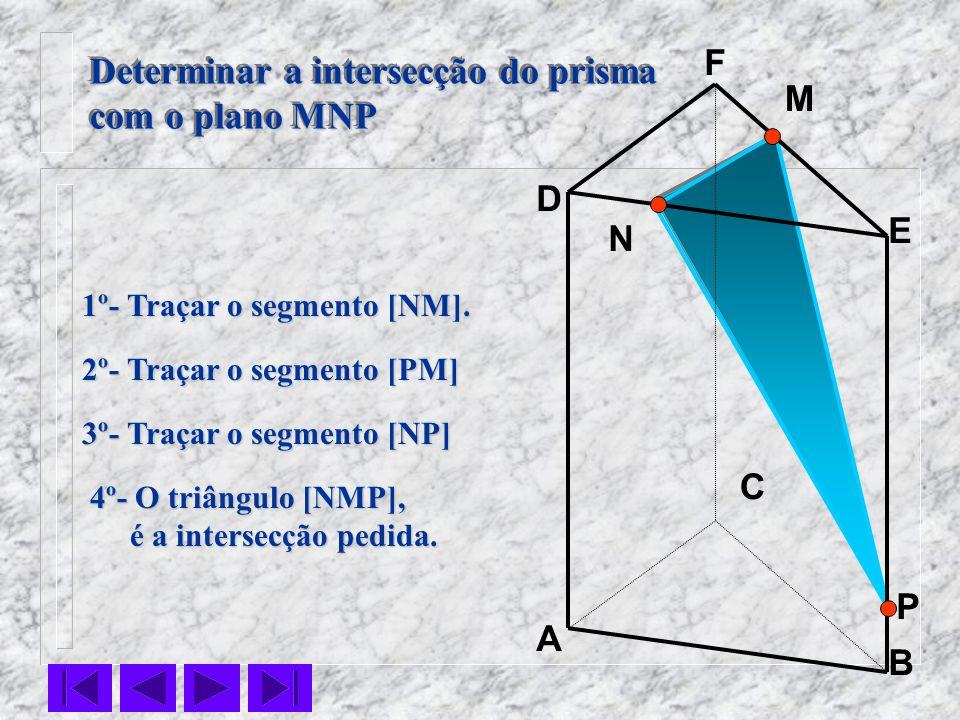 P C N M B F E D A 1º- Traçar o segmento [NM]. 2º- Traçar o segmento [PM] 3º- Traçar o segmento [NP] Determinar a intersecção do prisma com o plano MNP