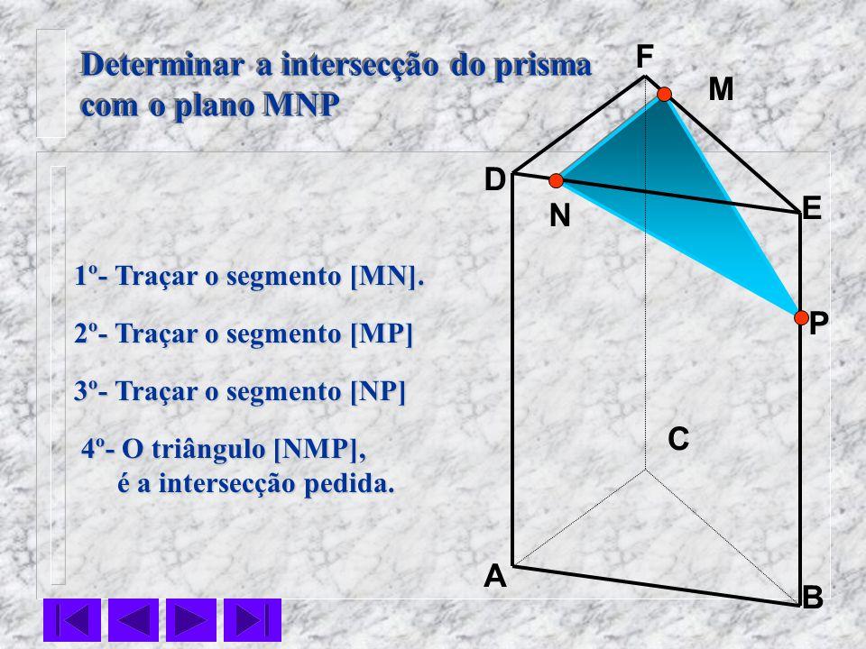 P C N M B F E D A 1º- Traçar o segmento [MN]. 2º- Traçar o segmento [MP] 3º- Traçar o segmento [NP] Determinar a intersecção do prisma com o plano MNP