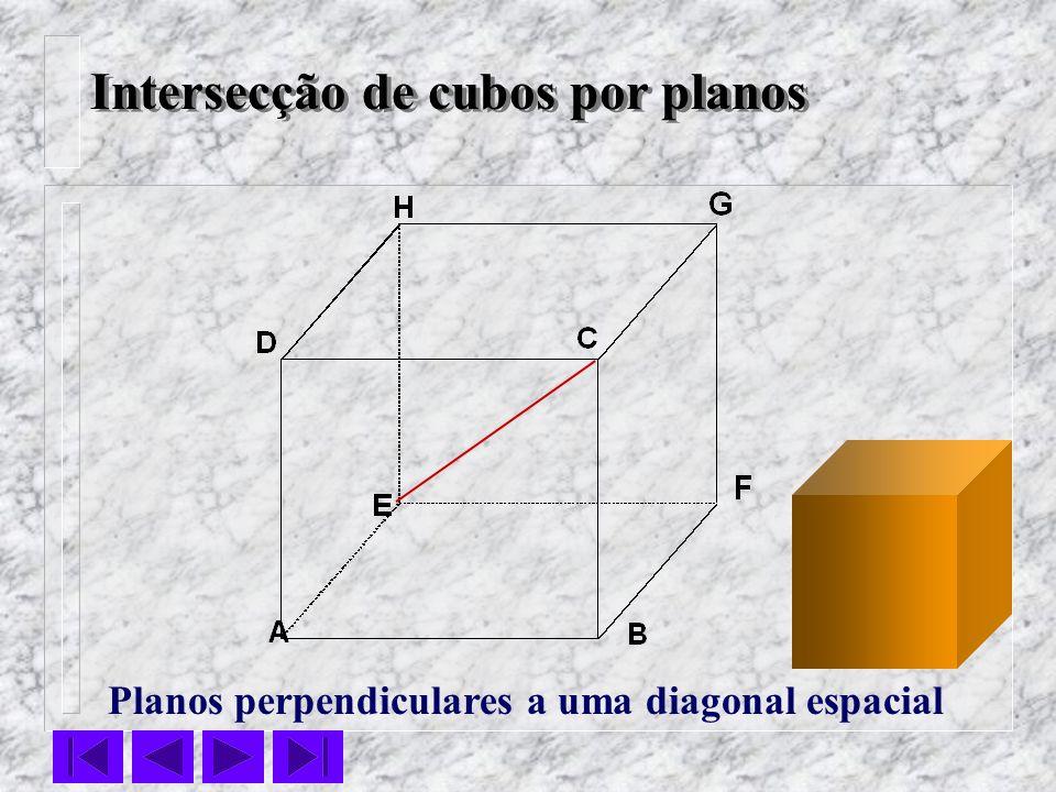 Intersecção de cubos por planos Planos perpendiculares a uma diagonal espacial