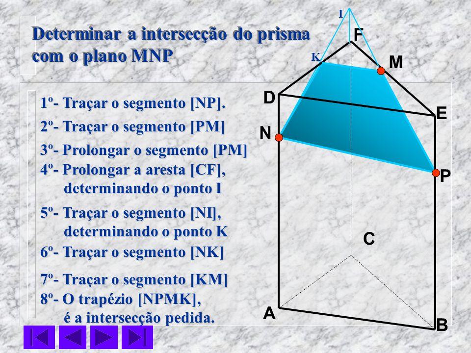 P C N M B F E D A 1º- Traçar o segmento [NP]. 2º- Traçar o segmento [PM] 5º- Traçar o segmento [NI], determinando o ponto K determinando o ponto K Det
