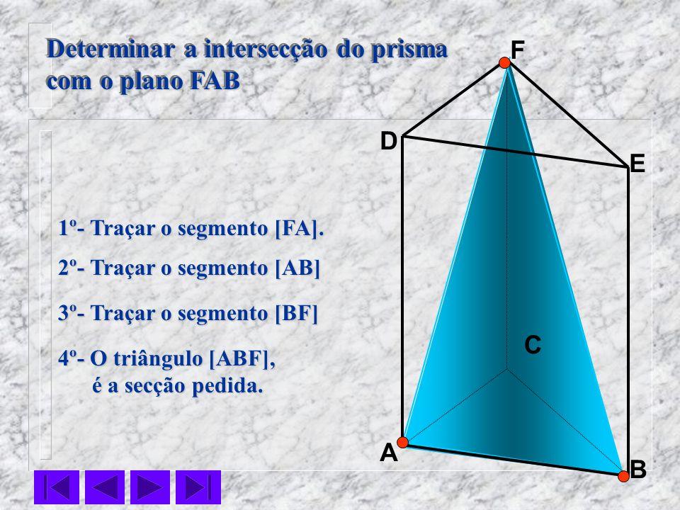 C B F E D A 1º- Traçar o segmento [FA]. 2º- Traçar o segmento [AB] Determinar a intersecção do prisma com o plano FAB Determinar a intersecção do pris