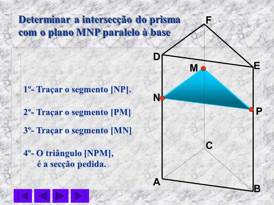 P C N M B F E D A 1º- Traçar o segmento [NP]. 2º- Traçar o segmento [PM] Determinar a intersecção do prisma com o plano MNP paralelo à base Determinar