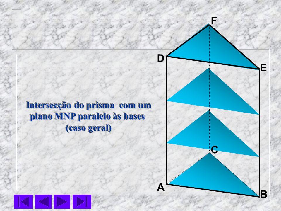 C B F E D A Intersecção do prisma com um plano MNP paralelo às bases (caso geral) Intersecção do prisma com um plano MNP paralelo às bases (caso geral