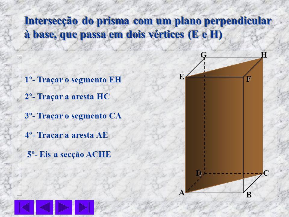 F E DC B AHG Intersecção do prisma com um plano perpendicular à base, que passa em dois vértices (E e H) Intersecção do prisma com um plano perpendicu