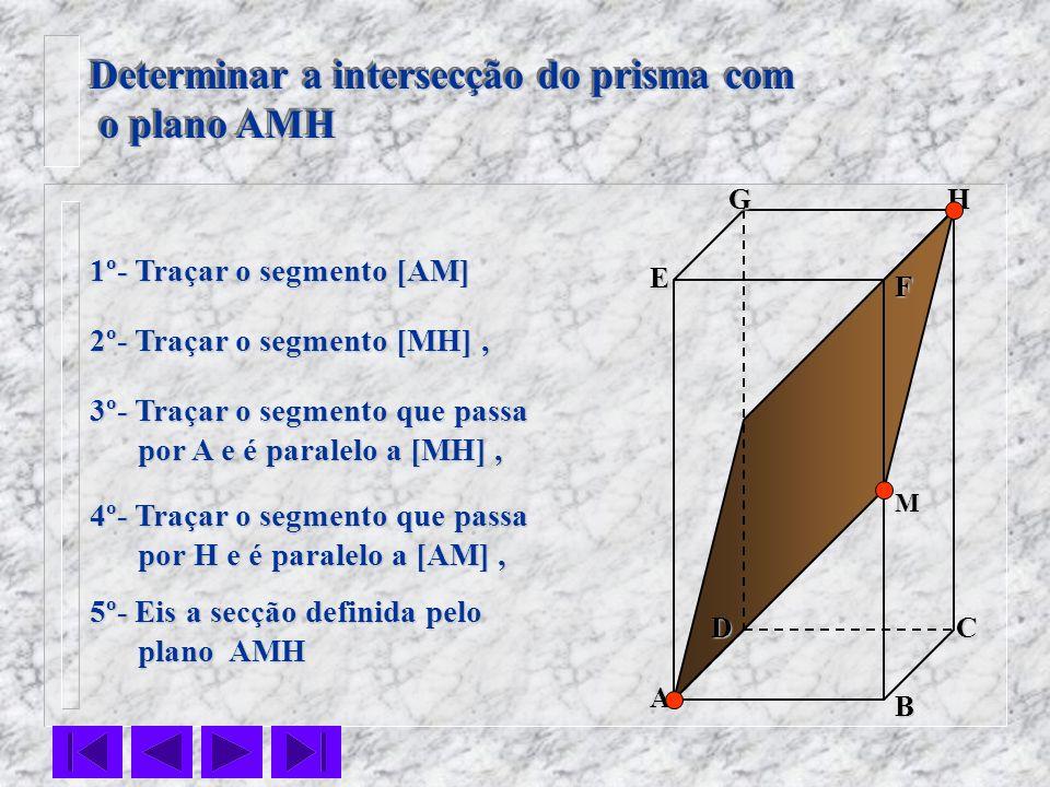 F E DC B AHG Determinar a intersecção do prisma com o plano AMH o plano AMH Determinar a intersecção do prisma com o plano AMH o plano AMH 1º- Traçar