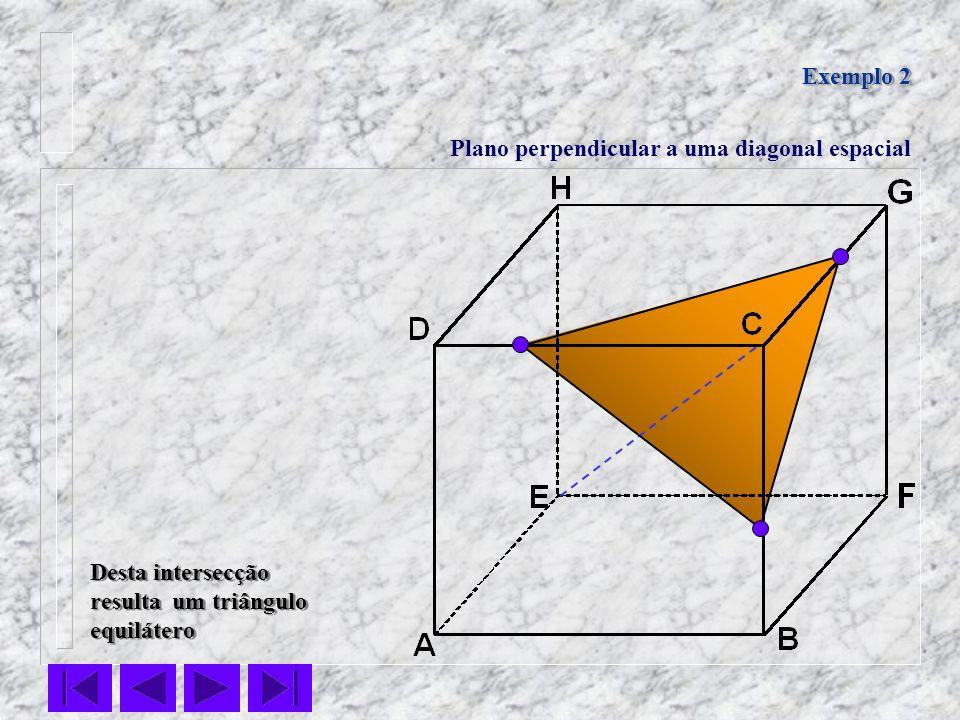 Exemplo 2 Plano perpendicular a uma diagonal espacial Desta intersecção resulta um triângulo equilátero Desta intersecção resulta um triângulo equilát