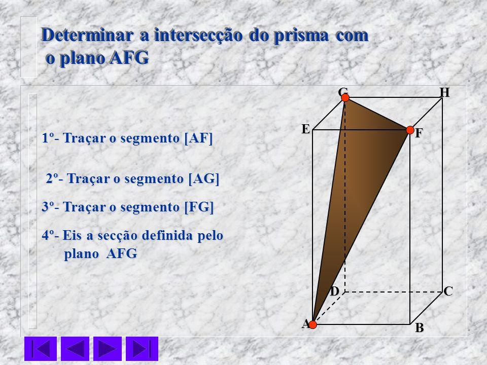 F E DC B AHG Determinar a intersecção do prisma com o plano AFG o plano AFG Determinar a intersecção do prisma com o plano AFG o plano AFG 1º- Traçar