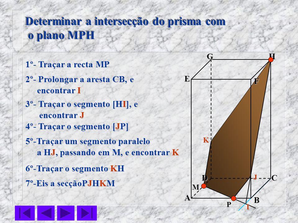 F E DC B AHG Determinar a intersecção do prisma com o plano MPH o plano MPH Determinar a intersecção do prisma com o plano MPH o plano MPH 1º- Traçar