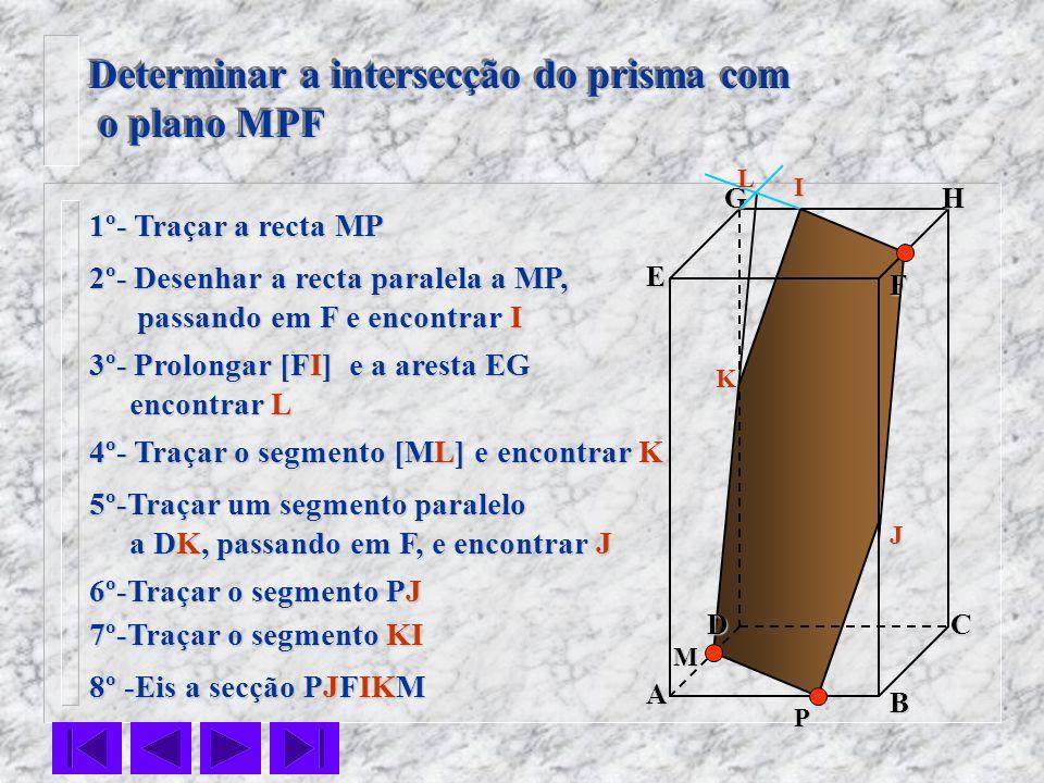 F E DC B AHG Determinar a intersecção do prisma com o plano MPF o plano MPF Determinar a intersecção do prisma com o plano MPF o plano MPF 1º- Traçar