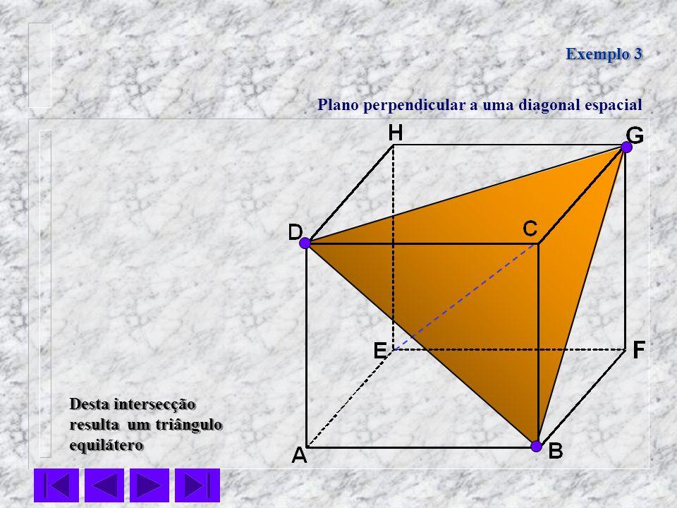 Exemplo 3 Plano perpendicular a uma diagonal espacial Desta intersecção resulta um triângulo equilátero Desta intersecção resulta um triângulo equilát