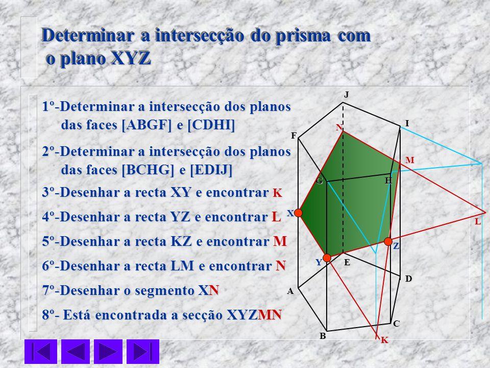 A B C G F N J I E D H Y Z X Determinar a intersecção do prisma com o plano XYZ o plano XYZ Determinar a intersecção do prisma com o plano XYZ o plano