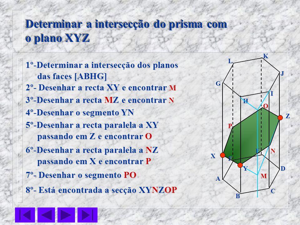 LKJ I H G F E D C B A Z X Determinar a intersecção do prisma com o plano XYZ Determinar a intersecção do prisma com o plano XYZ 1º-Determinar a inters