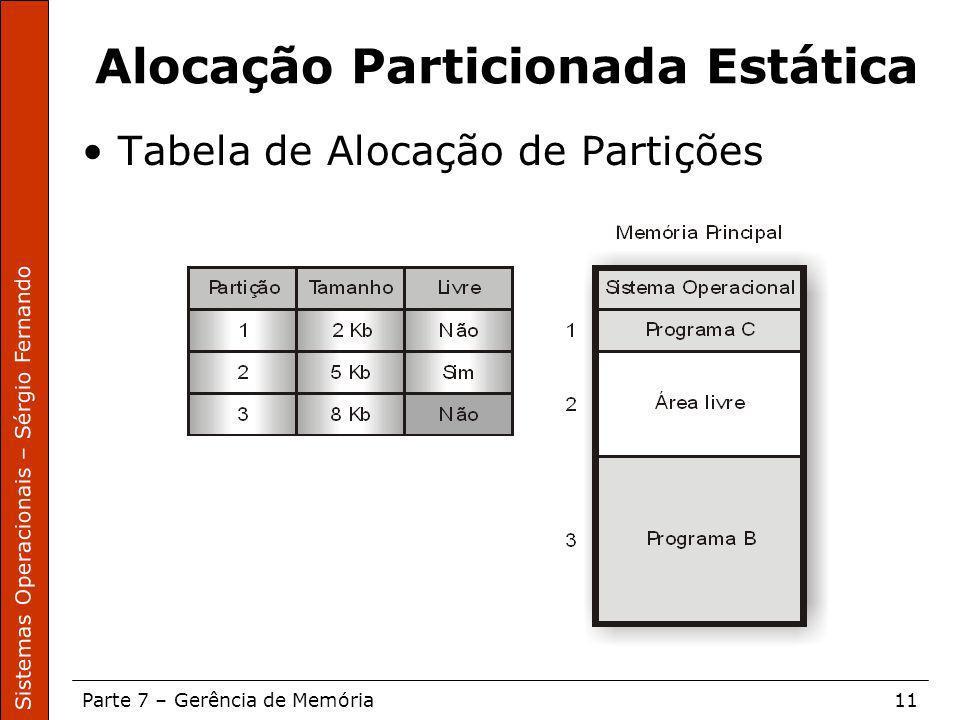 Sistemas Operacionais – Sérgio Fernando Parte 7 – Gerência de Memória11 Alocação Particionada Estática Tabela de Alocação de Partições