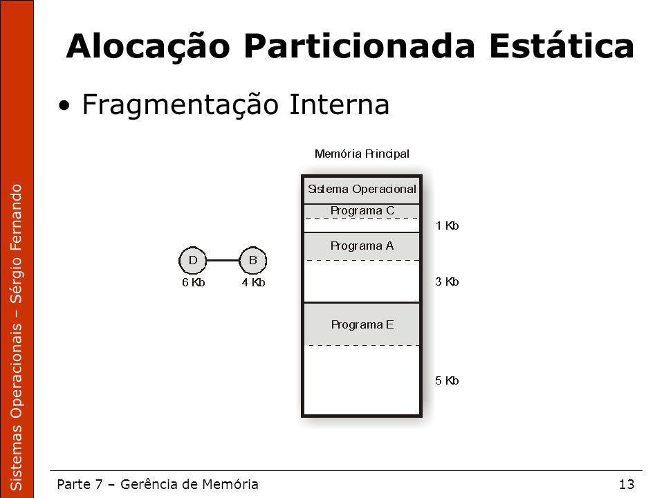 Sistemas Operacionais – Sérgio Fernando Parte 7 – Gerência de Memória13 Alocação Particionada Estática Fragmentação Interna