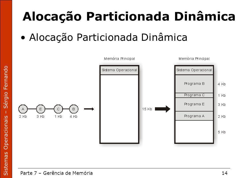 Sistemas Operacionais – Sérgio Fernando Parte 7 – Gerência de Memória14 Alocação Particionada Dinâmica