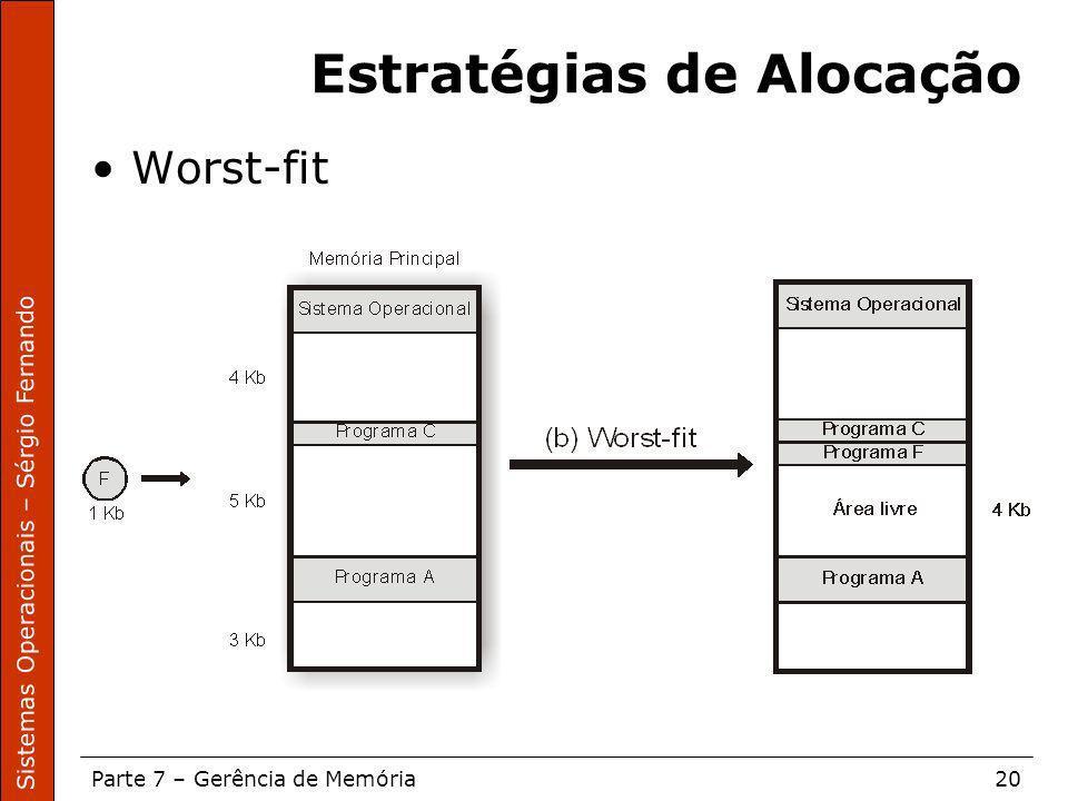 Sistemas Operacionais – Sérgio Fernando Parte 7 – Gerência de Memória20 Estratégias de Alocação Worst-fit