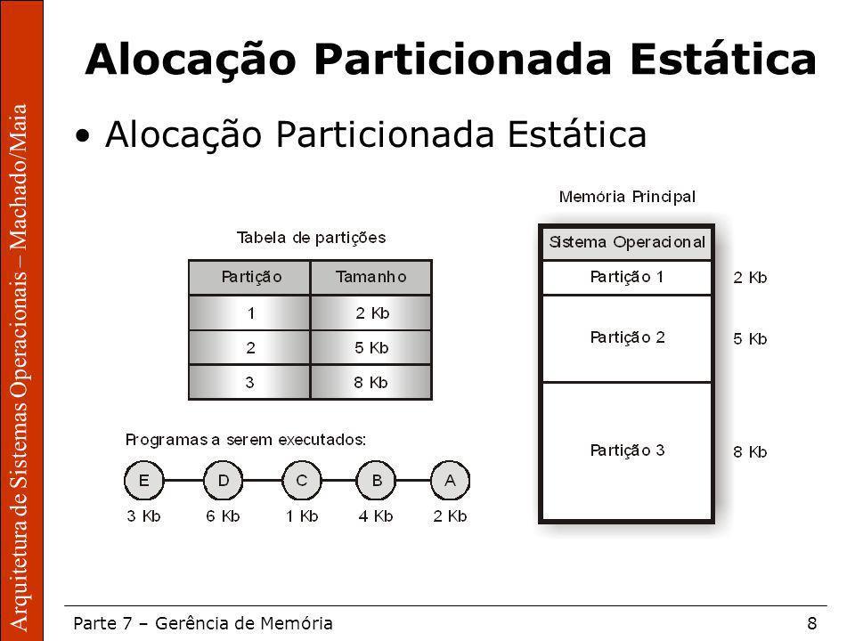 Sistemas Operacionais – Sérgio Fernando Parte 7 – Gerência de Memória8 Arquitetura de Sistemas Operacionais – Machado/Maia Alocação Particionada Estát