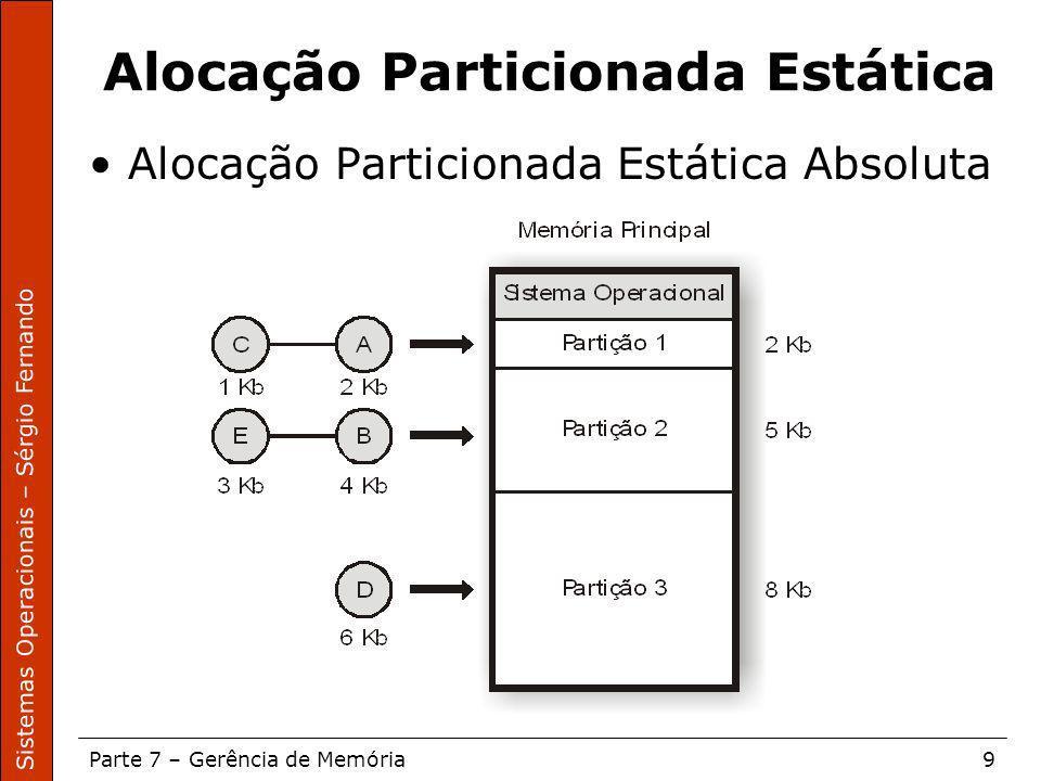 Sistemas Operacionais – Sérgio Fernando Parte 7 – Gerência de Memória9 Alocação Particionada Estática Alocação Particionada Estática Absoluta