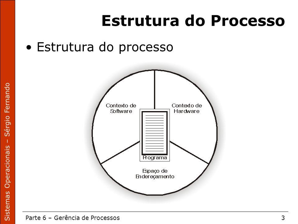 Sistemas Operacionais – Sérgio Fernando Parte 6 – Gerência de Processos4 Contexto de Hardware Mudança de contexto