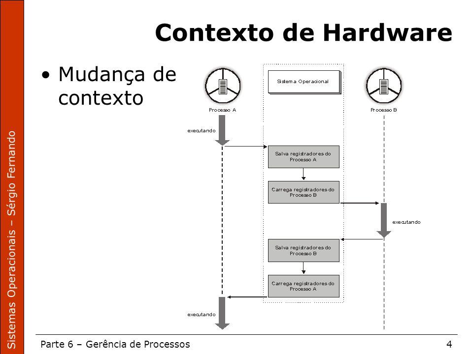 Sistemas Operacionais – Sérgio Fernando Parte 6 – Gerência de Processos15 Processos Foreground e Background Processos foreground e background