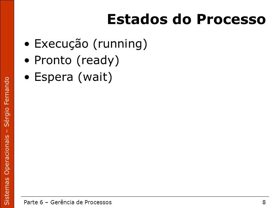 Sistemas Operacionais – Sérgio Fernando Parte 6 – Gerência de Processos19 Sinais Uso de sinais