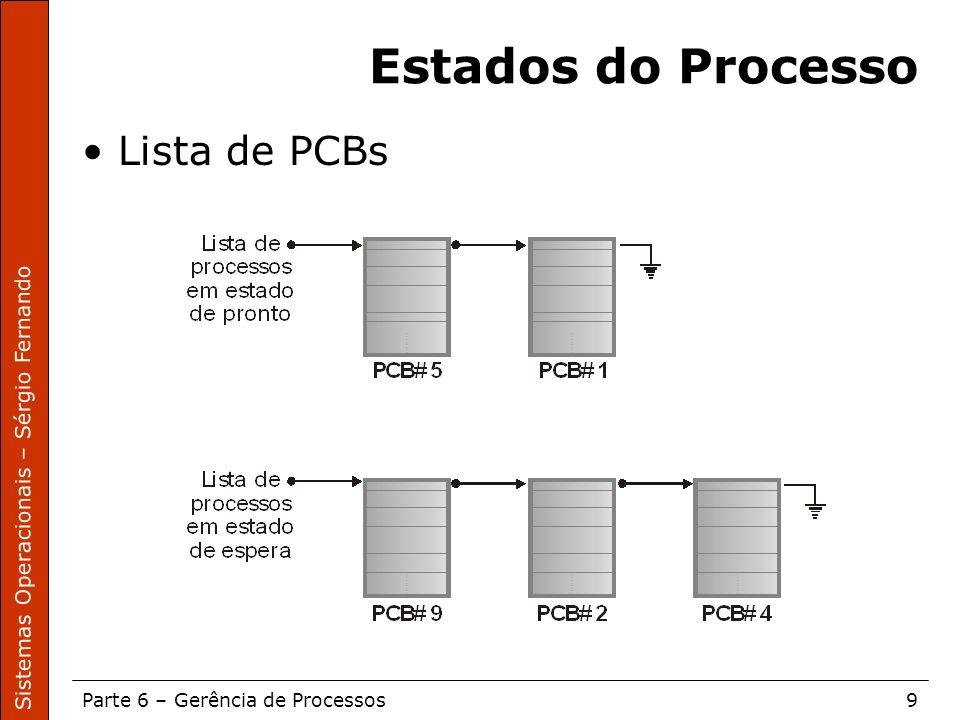 Sistemas Operacionais – Sérgio Fernando Parte 6 – Gerência de Processos9 Estados do Processo Lista de PCBs