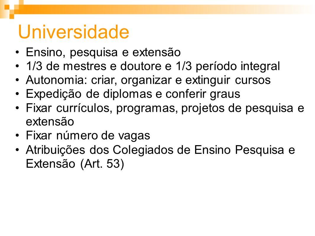 Universidade Ensino, pesquisa e extensão 1/3 de mestres e doutore e 1/3 período integral Autonomia: criar, organizar e extinguir cursos Expedição de d
