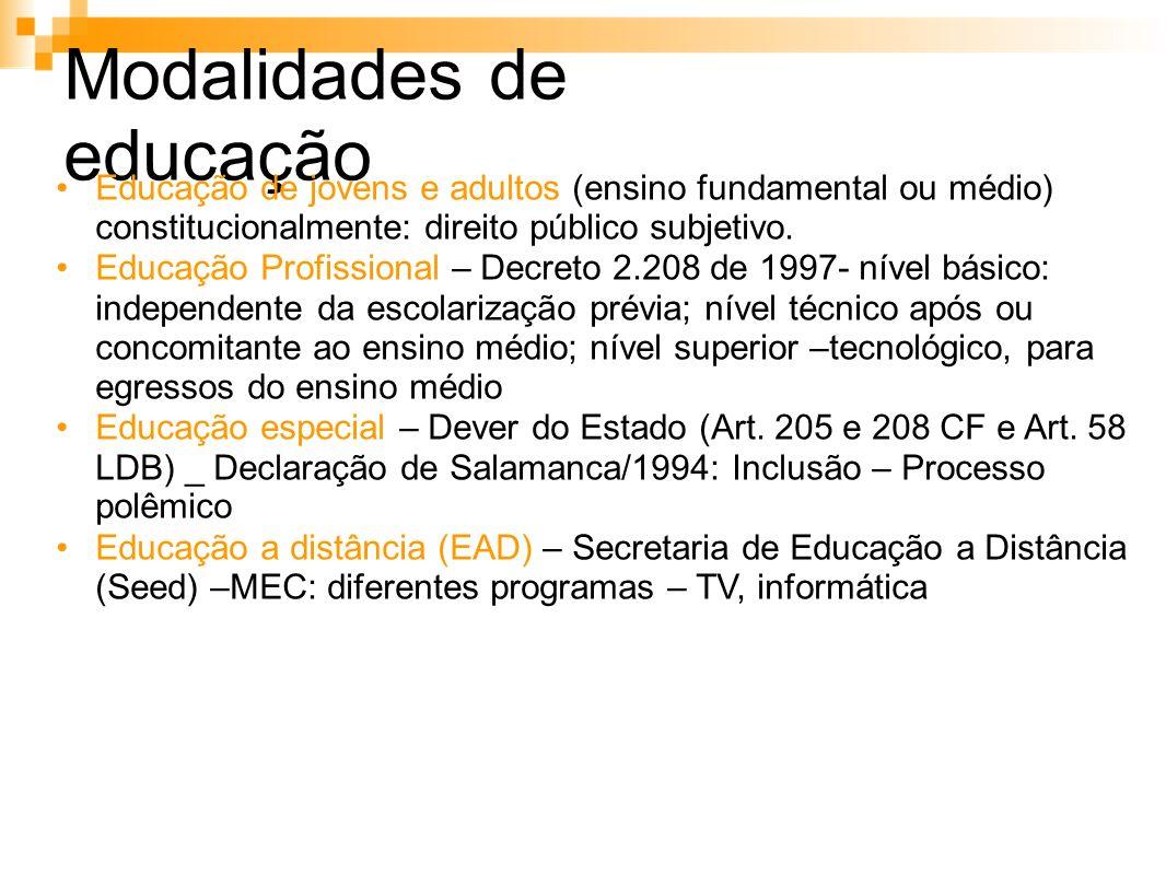 Modalidades de educação Educação de jovens e adultos (ensino fundamental ou médio) constitucionalmente: direito público subjetivo.