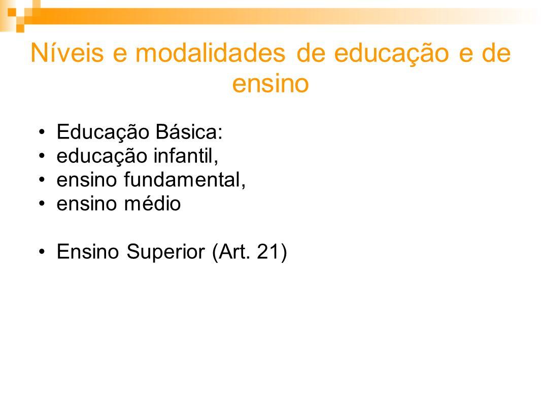 Níveis e modalidades de educação e de ensino Educação Básica: educação infantil, ensino fundamental, ensino médio Ensino Superior (Art. 21)