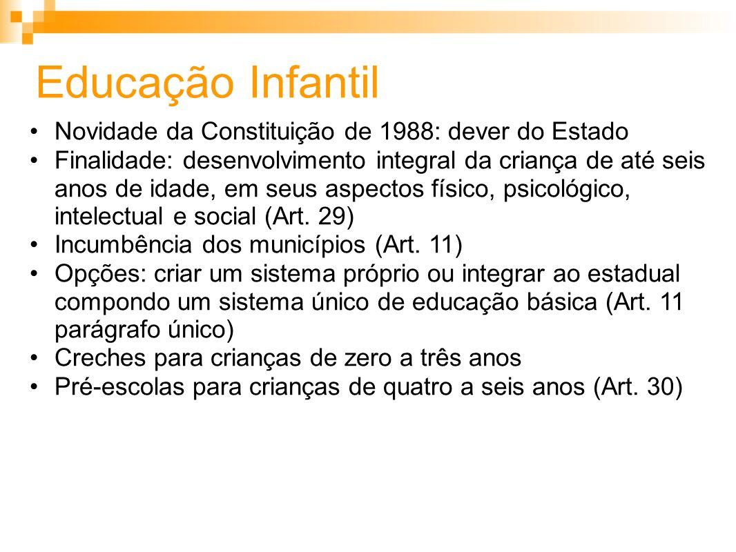 Educação Infantil Novidade da Constituição de 1988: dever do Estado Finalidade: desenvolvimento integral da criança de até seis anos de idade, em seus aspectos físico, psicológico, intelectual e social (Art.
