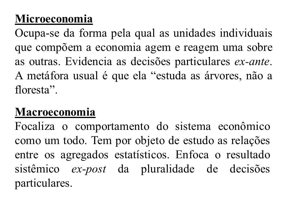 Microeconomia Ocupa-se da forma pela qual as unidades individuais que compõem a economia agem e reagem uma sobre as outras.