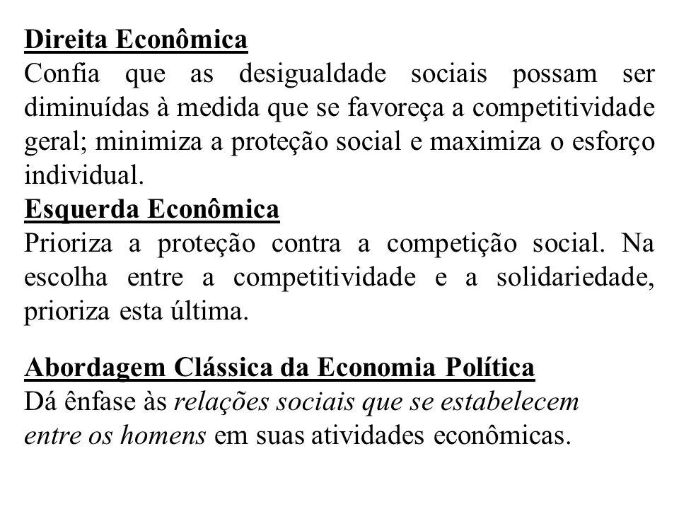 Direita Econômica Confia que as desigualdade sociais possam ser diminuídas à medida que se favoreça a competitividade geral; minimiza a proteção social e maximiza o esforço individual.