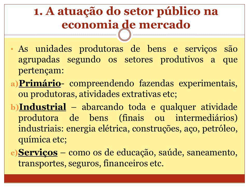 1. A atuação do setor público na economia de mercado As unidades produtoras de bens e serviços são agrupadas segundo os setores produtivos a que perte