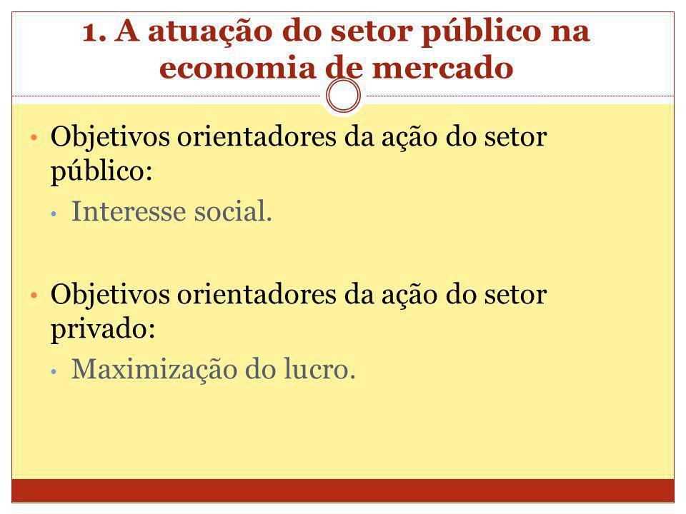 1. A atuação do setor público na economia de mercado Objetivos orientadores da ação do setor público: Interesse social. Objetivos orientadores da ação