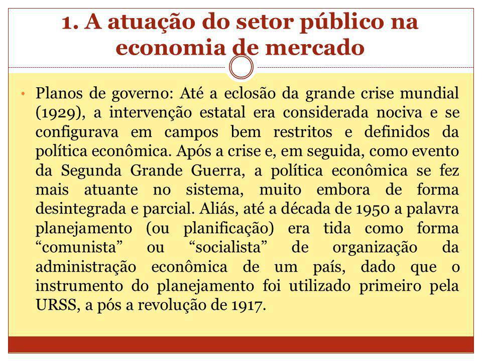 1. A atuação do setor público na economia de mercado Planos de governo: Até a eclosão da grande crise mundial (1929), a intervenção estatal era consid