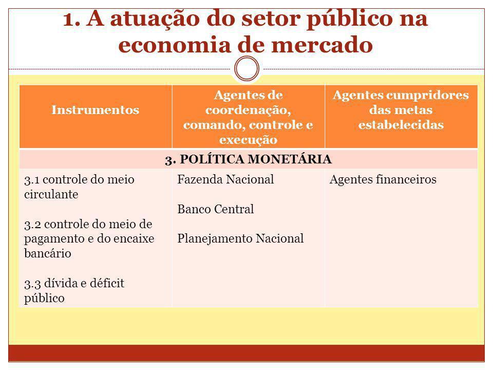 1. A atuação do setor público na economia de mercado Instrumentos Agentes de coordenação, comando, controle e execução Agentes cumpridores das metas e