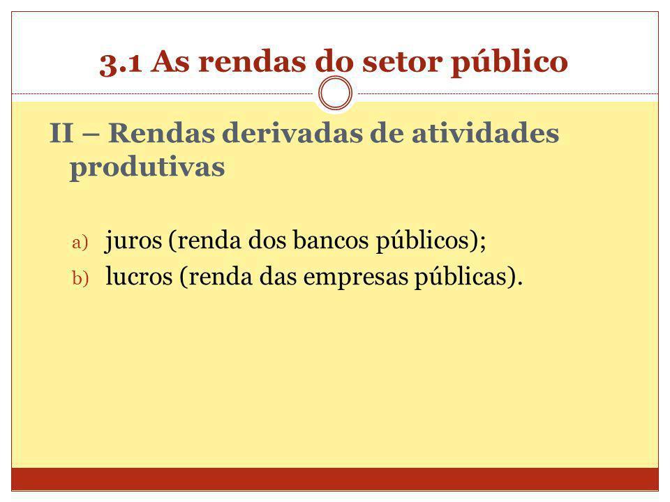 3.1 As rendas do setor público II – Rendas derivadas de atividades produtivas a) juros (renda dos bancos públicos); b) lucros (renda das empresas públ